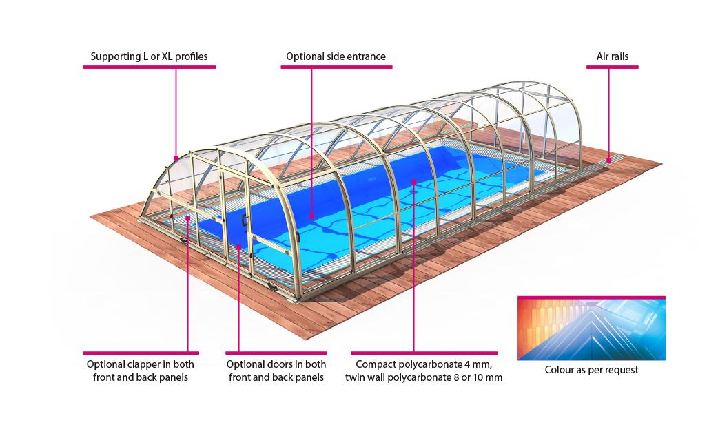 Покриване на басейни Модел Monaco Future
