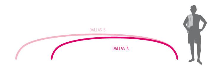 Покриване на басейни Модели Dallas и Dallas Clear