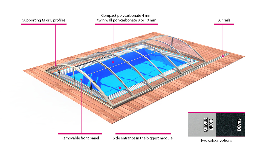Покриване на басейни Модели Klasik и Klasik Clear